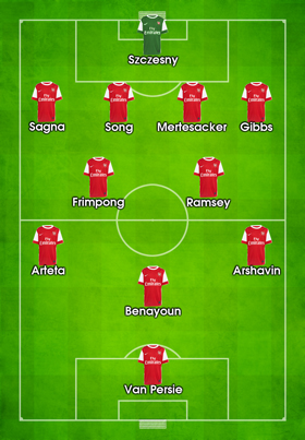 Predicted Line-Up v The Spuds