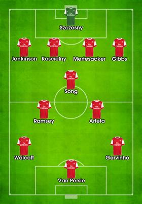 Line Up v Sunderland