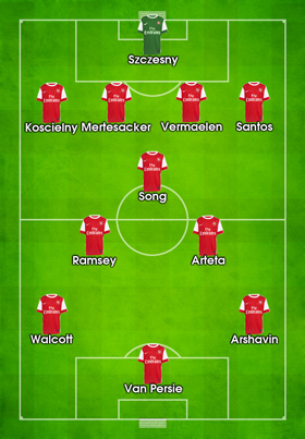 Predicted Line-Up v Dortmund