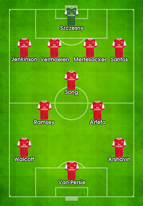 Predicted Line-Up v West Bromwich Albion
