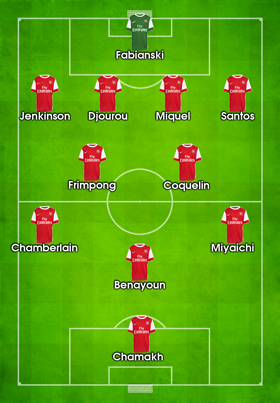Predicted Formation For Carling Cup 3rd Round v Shrewsbury